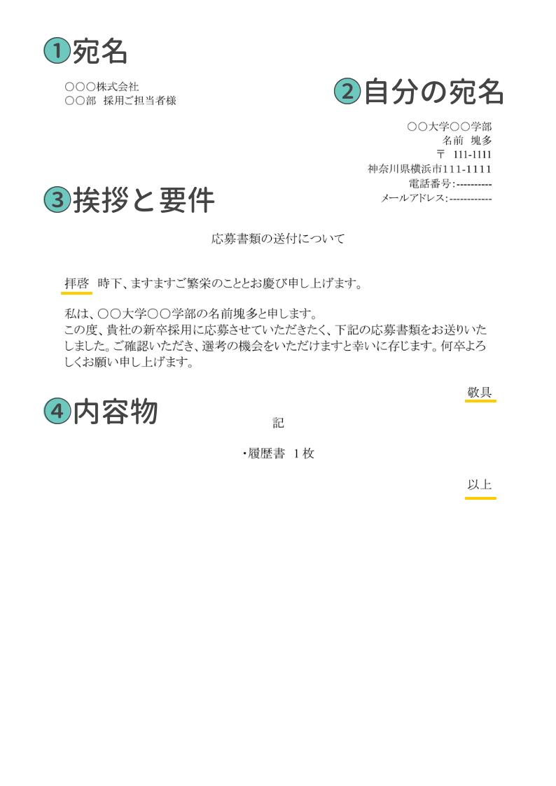 【新卒向け】就活の履歴書の書き方から郵送まで一括まとめ - az ...